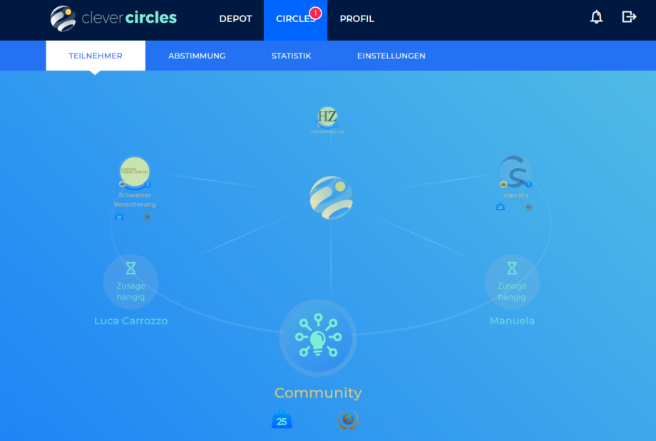 clevercircles