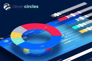 Clevercircles mit USP